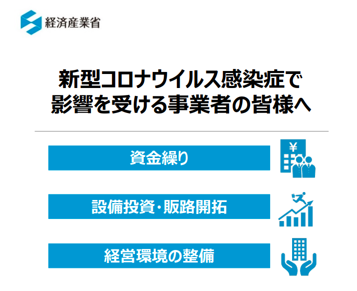 新型コロナウイルス_融資関係(表紙)